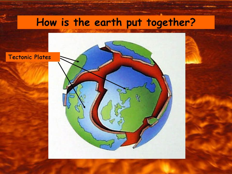 How is the earth put together Tectonic Plates