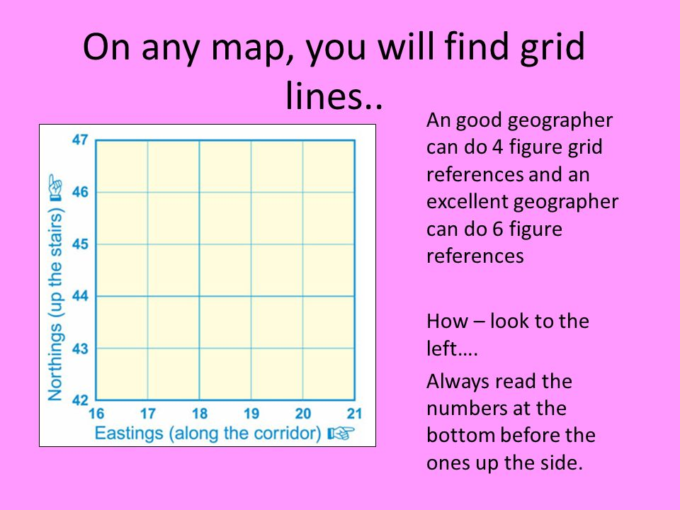 On any map, you will find grid lines.. An good geographer can do 4 figure grid references and an excellent geographer can do 6 figure references How –