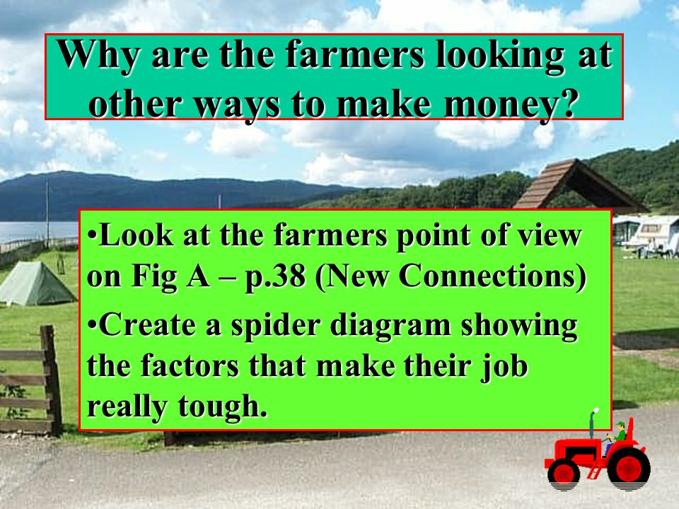 Why are the farmers looking at other ways to make money? Look at the farmers point of view on Fig A – p.38 (New Connections)Look at the farmers point