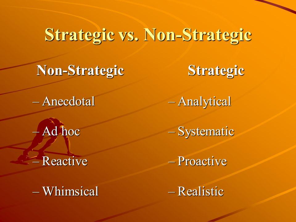 Why Be Strategic.