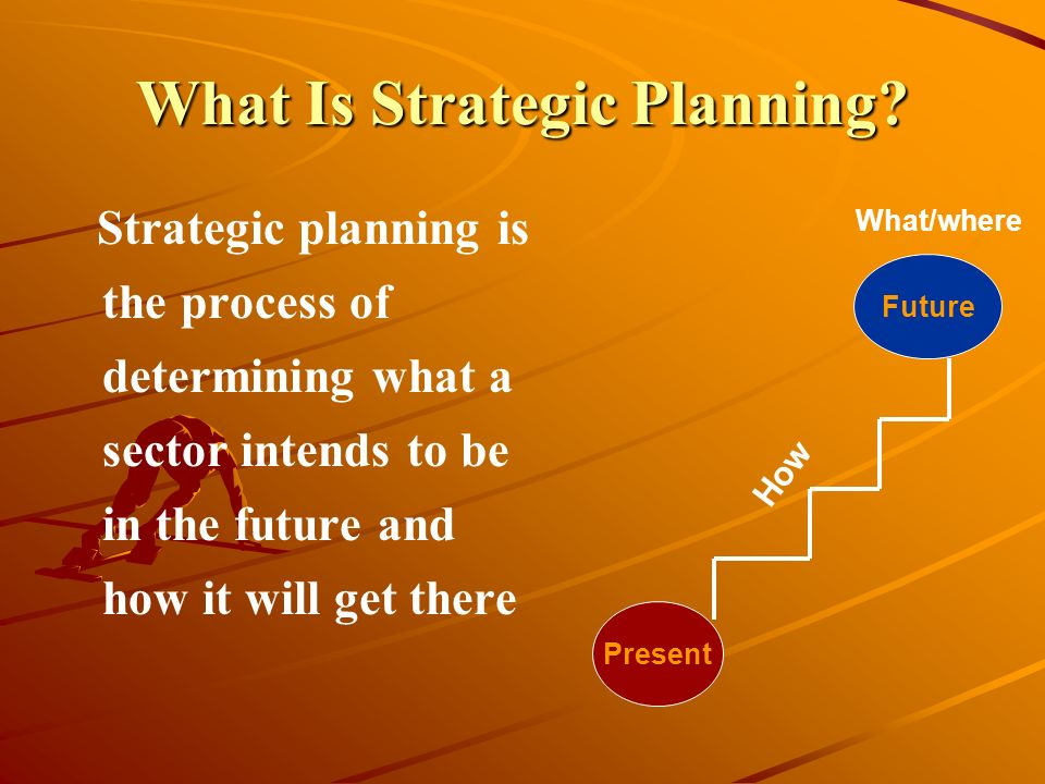 It is an ongoing process of…. Analysis Planning Action Strategic Planning