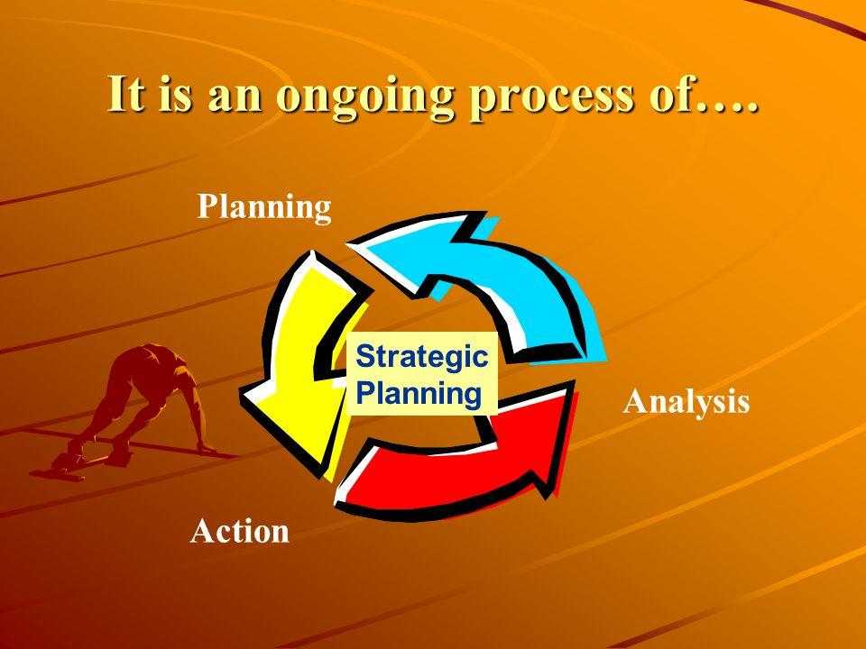 Why Develop a Strategic Plan.