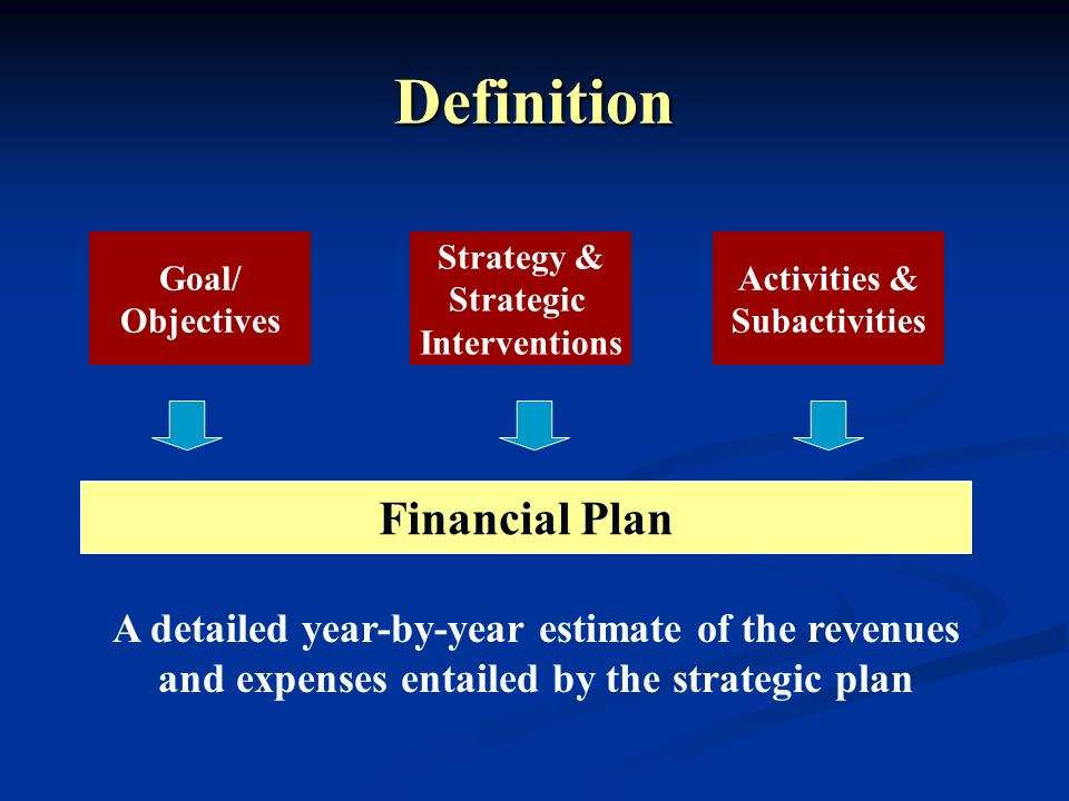 Definition Goal/ Objectives Strategy & Strategic Interventions Activities & Subactivities Financial Plan A detailed year-by-year estimate of the reven