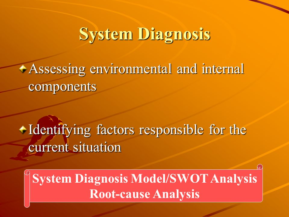 System Diagnosis Assessing environmental and internal components Identifying factors responsible for the current situation System Diagnosis Model/SWOT