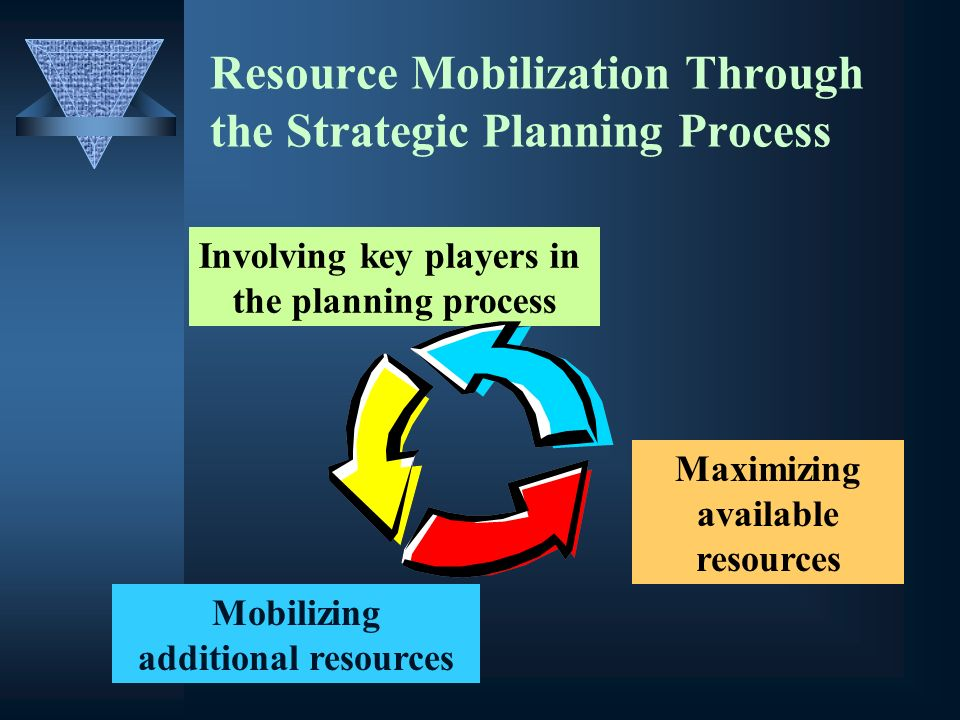 Resource Mobilization Through the Strategic Planning Process Involving key players in the planning process Maximizing available resources Mobilizing additional resources
