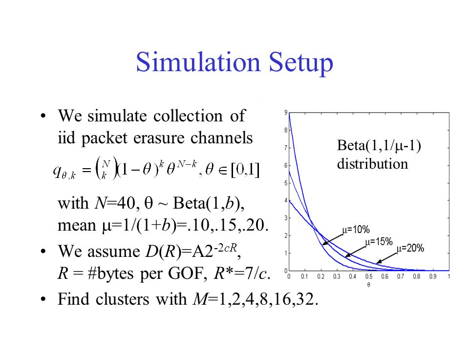 Simulation Setup We simulate collection of iid packet erasure channels with N=40, ~ Beta(1,b), mean =1/(1+b)=.10,.15,.20. We assume D(R)= 2 -2cR, R =