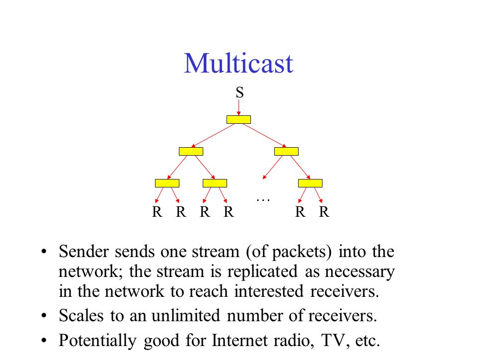 Multiple Optimal Streams for a Collection of Channels Start with M streams with PET packetizations R 1,…,R M.