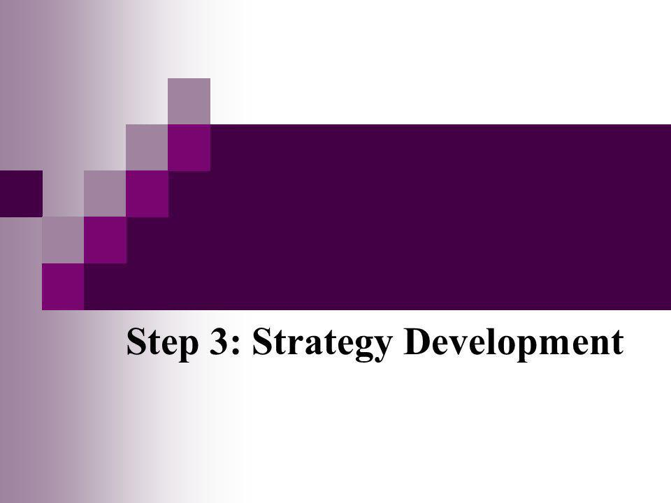 Step 3: Strategy Development