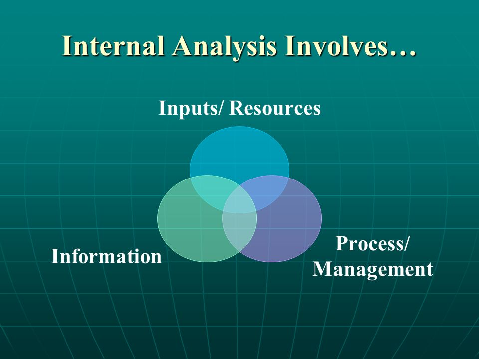 Internal Analysis Involves…