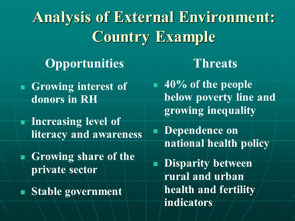 Analysis of External Environment: Country Example Opportunities Growing interest of donors in RH Increasing level of literacy and awareness Growing share of the private sector Stable government Threats 40% of the people below poverty line and growing inequality Dependence on national health policy Disparity between rural and urban health and fertility indicators