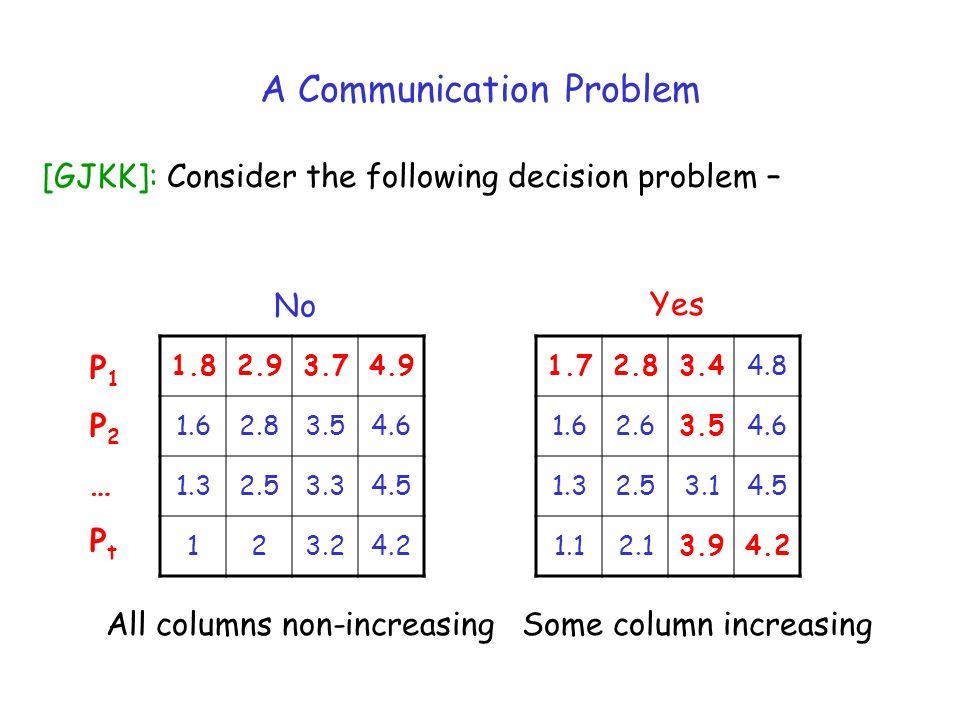 1.82.93.74.9 1.62.83.54.6 1.32.53.34.5 123.24.2 1.72.83.44.8 1.62.63.54.6 1.32.53.14.5 1.12.13.94.2 No Yes Some column increasing P1P2…PtP1P2…Pt A Com