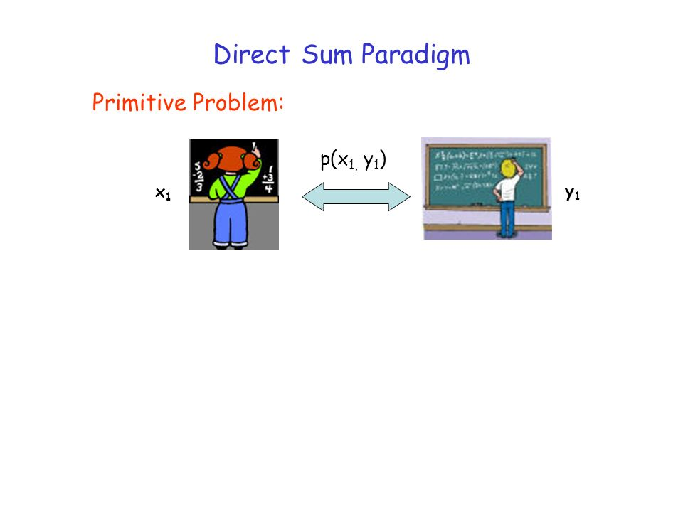 Direct Sum Paradigm x1x1 y1y1 p(x 1, y 1 ) Primitive Problem: