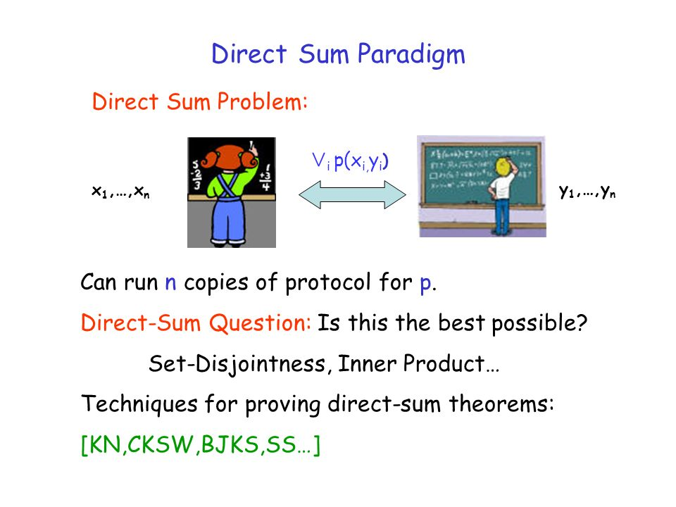 Direct Sum Paradigm x 1,…,x n y 1,…,y n Ç i p(x i, y i ) Can run n copies of protocol for p.