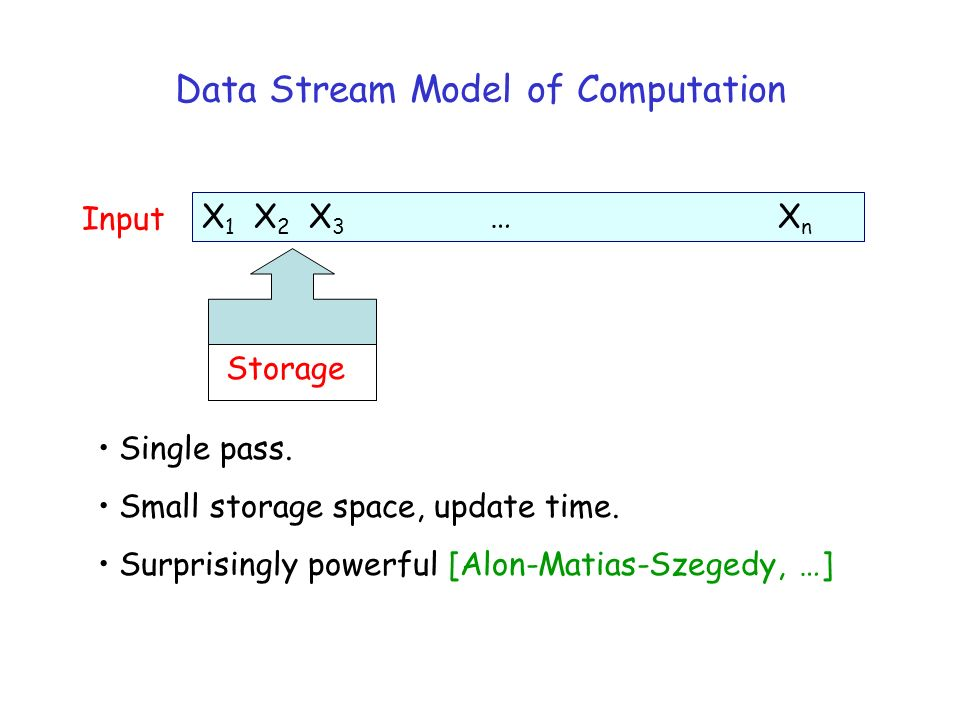 Data Stream Model of Computation X 1 X 2 X 3 …X n Input Storage Single pass.