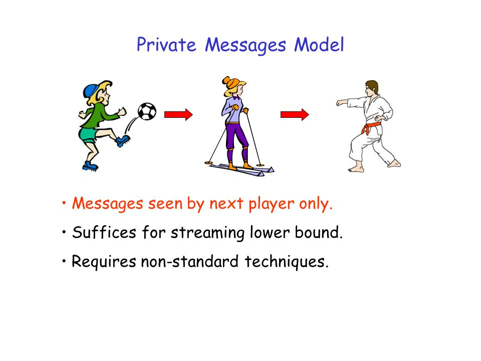 Private Messages Model Messages seen by next player only.