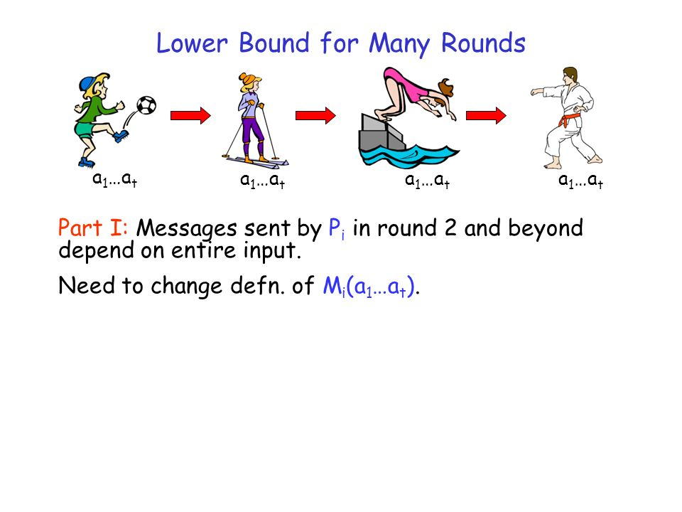 Part I: Messages sent by P i in round 2 and beyond depend on entire input. Need to change defn. of M i (a 1 …a t ). Lower Bound for Many Rounds a 1 …a