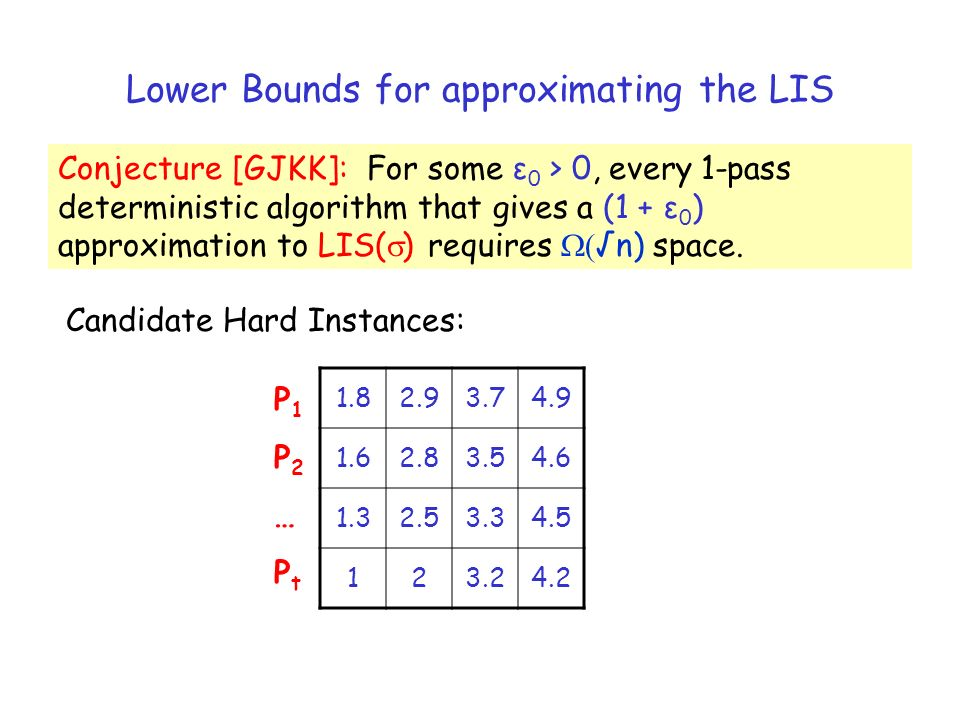 Lower Bounds for approximating the LIS Conjecture [GJKK]: For some ε 0 > 0, every 1-pass deterministic algorithm that gives a (1 + ε 0 ) approximation
