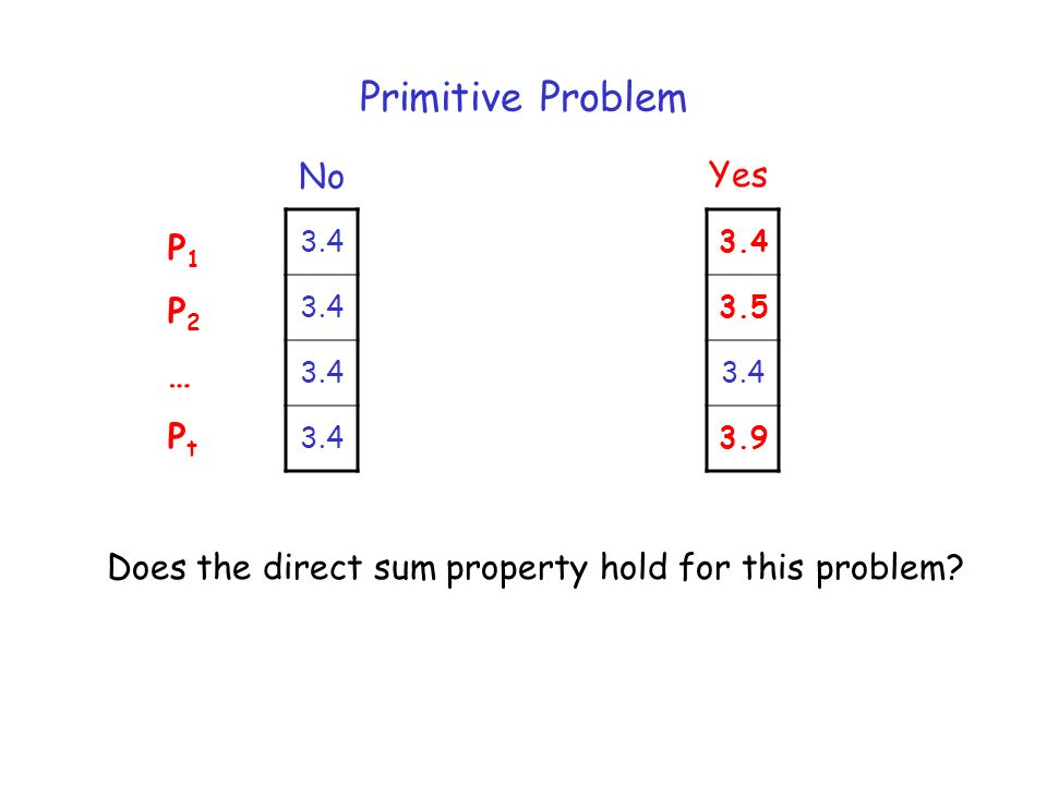 Primitive Problem 3.4 3.5 3.4 3.9 No Yes P1P2…PtP1P2…Pt Does the direct sum property hold for this problem