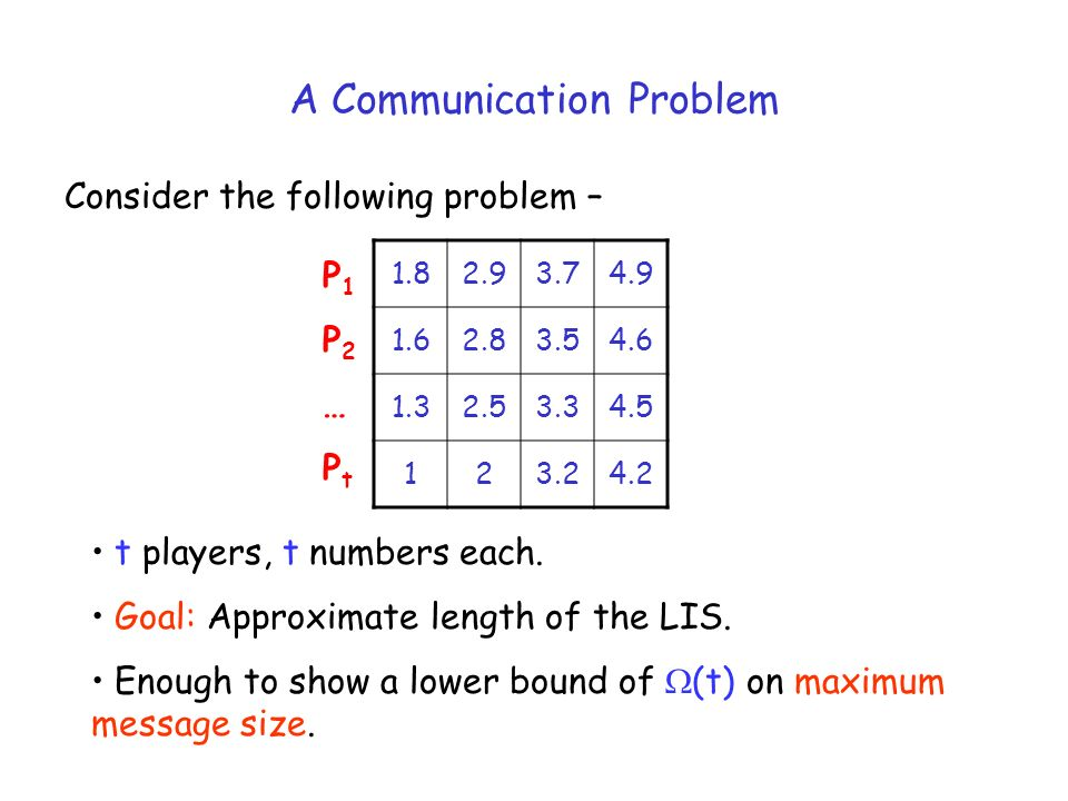 A Communication Problem Consider the following problem – t players, t numbers each.