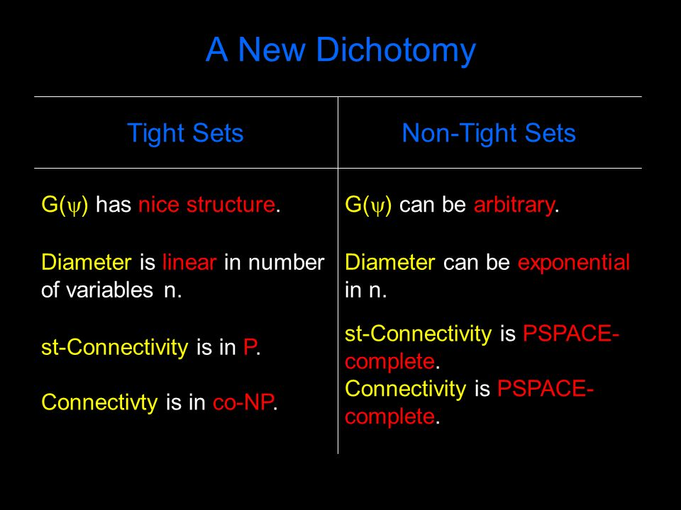 A New Dichotomy Connectivity is PSPACE- complete. Connectivty is in co-NP. st-Connectivity is PSPACE- complete. st-Connectivity is in P. Diameter can