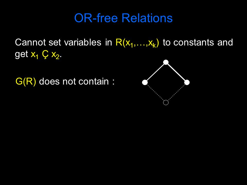 OR-free Relations Cannot set variables in R(x 1,…,x k ) to constants and get x 1 Ç x 2. G(R) does not contain :