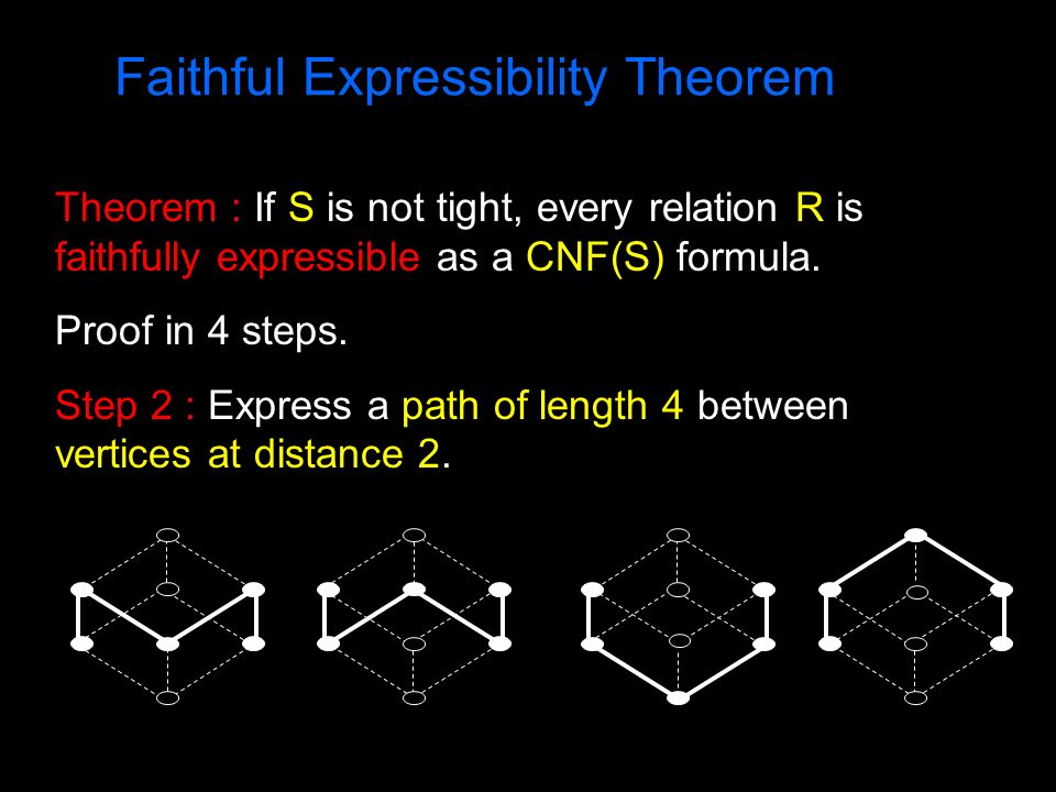 Faithful Expressibility Theorem Theorem : If S is not tight, every relation R is faithfully expressible as a CNF(S) formula. Proof in 4 steps. Step 2
