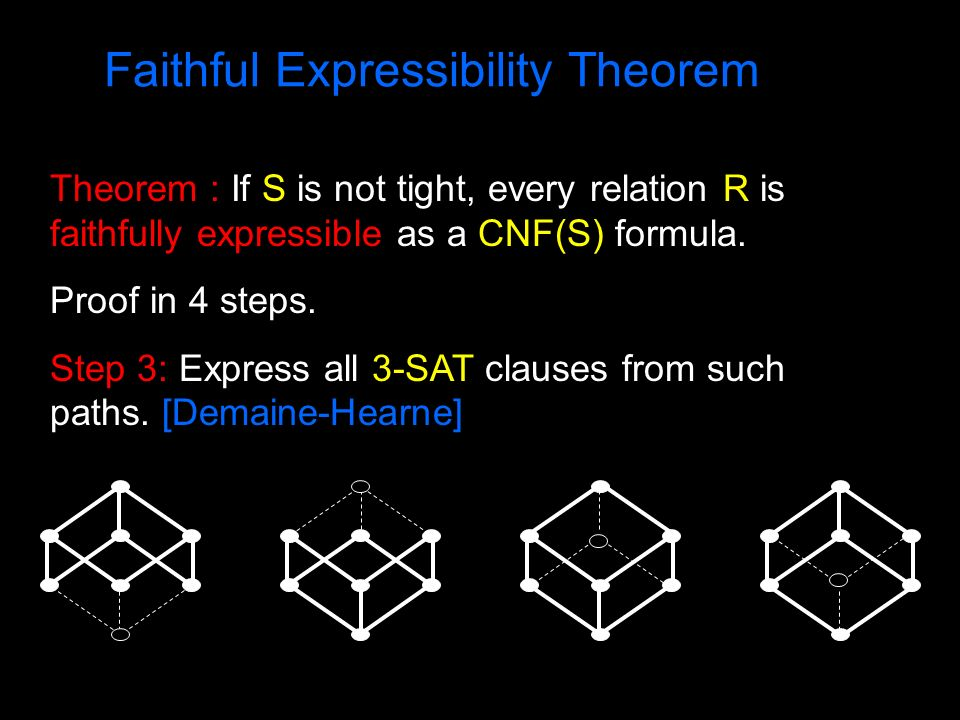 Faithful Expressibility Theorem Theorem : If S is not tight, every relation R is faithfully expressible as a CNF(S) formula. Proof in 4 steps. Step 3: