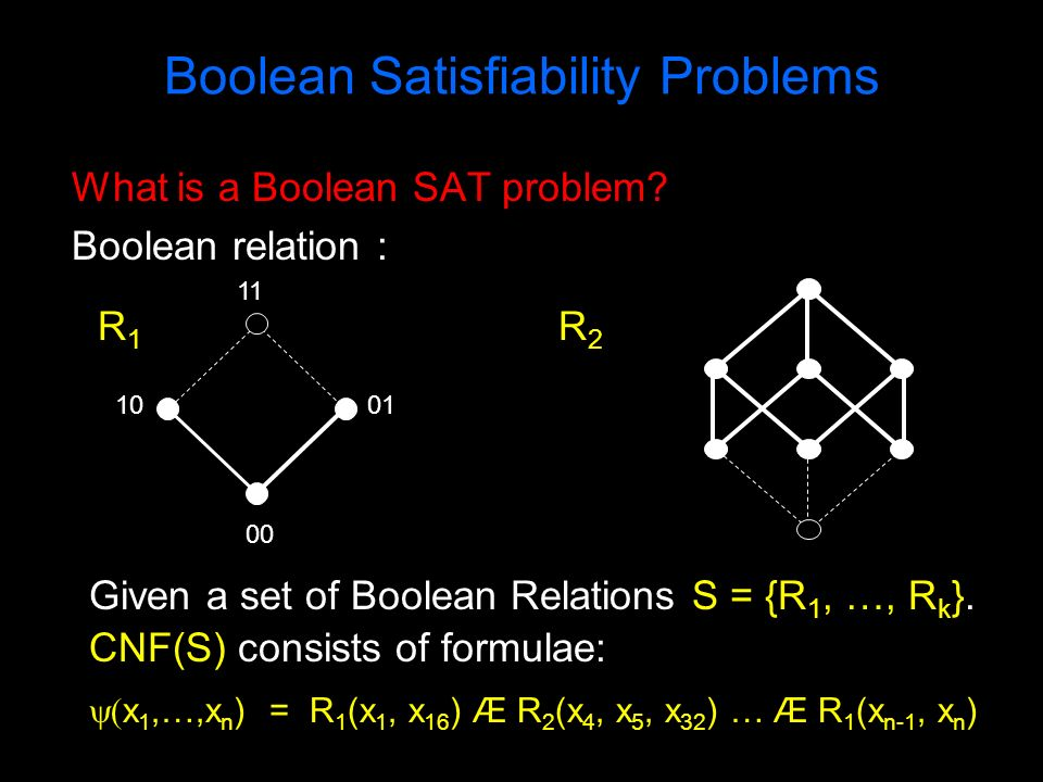 Boolean Satisfiability Problems What is a Boolean SAT problem? Boolean relation : R1R1 R2R2 00 0110 11 Given a set of Boolean Relations S = {R 1, …, R