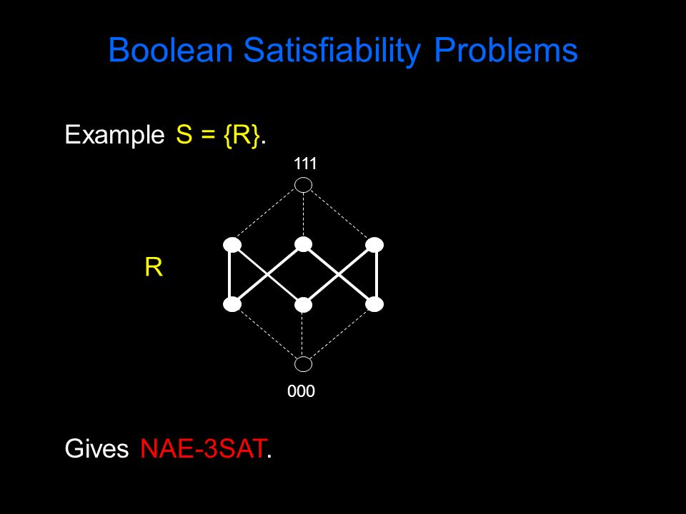Boolean Satisfiability Problems Example S = {R}. R 000 111 Gives NAE-3SAT.