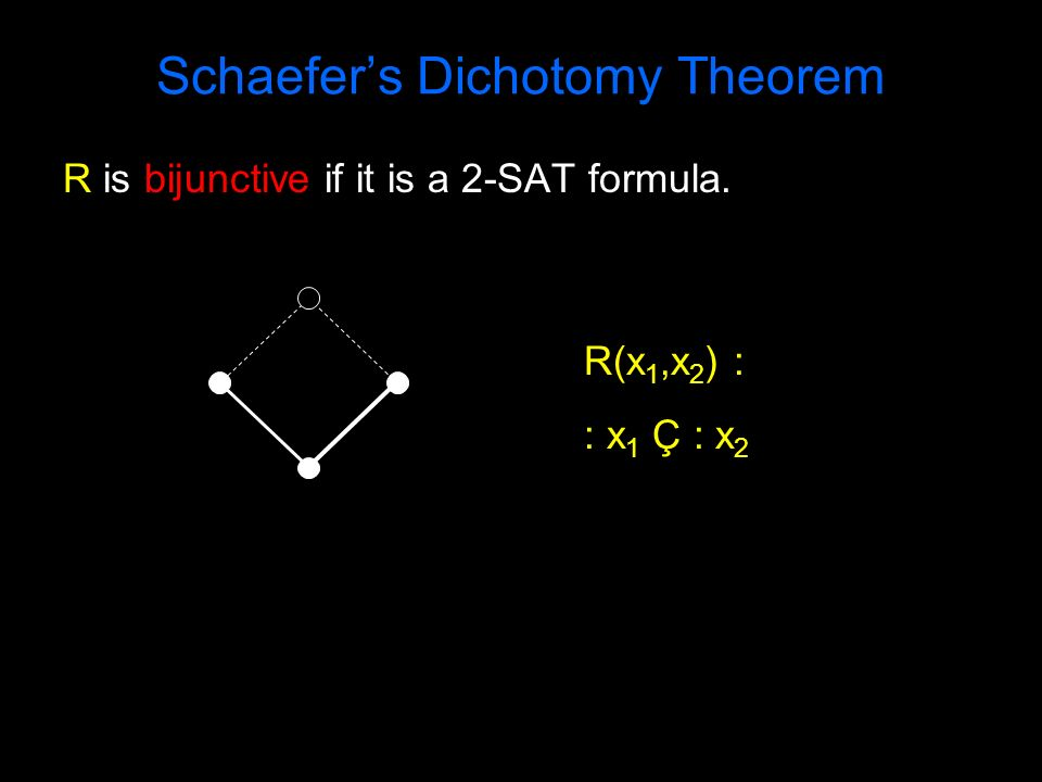 Schaefers Dichotomy Theorem R is bijunctive if it is a 2-SAT formula. R(x 1,x 2 ) : : x 1 Ç : x 2