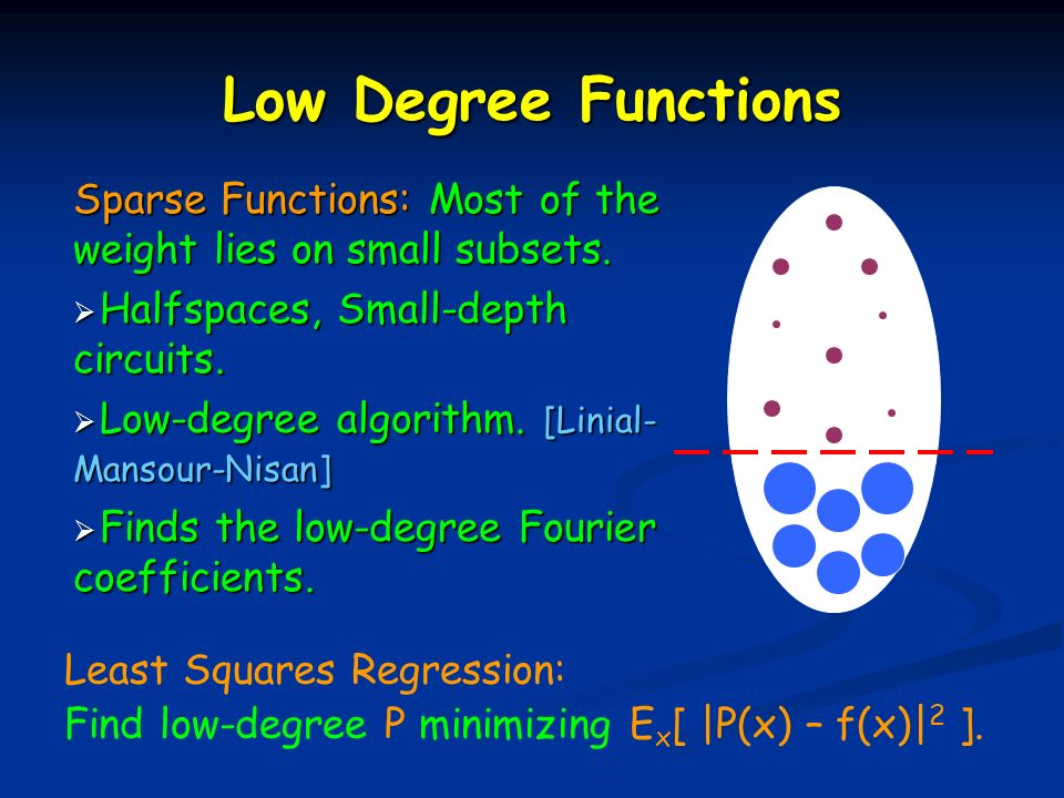 Low Degree Functions Sparse Functions: Most of the weight lies on small subsets.