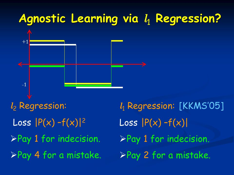 +1 l 2 Regression: Loss |P(x) –f(x)| 2 Pay 1 for indecision.