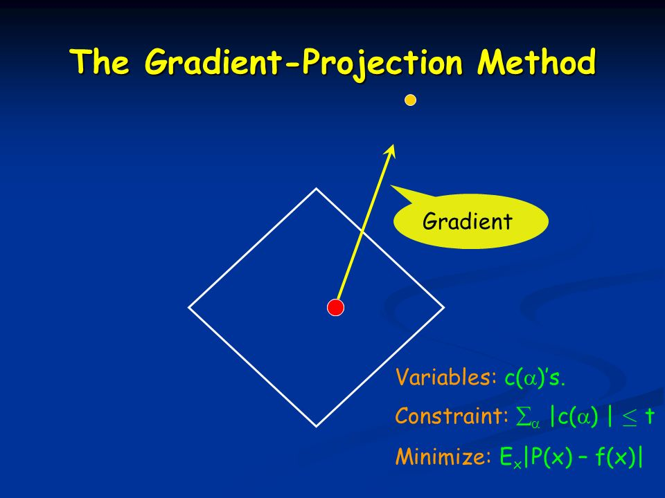 The Gradient-Projection Method Variables: c( )s.