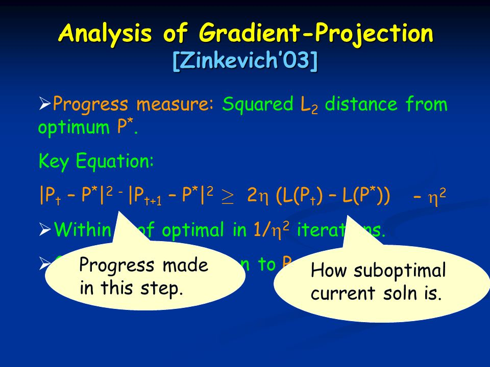 Analysis of Gradient-Projection [Zinkevich03] Progress measure: Squared L 2 distance from optimum P *.