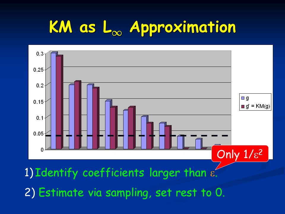 KM as L 1 Approximation 1)Identify coefficients larger than.