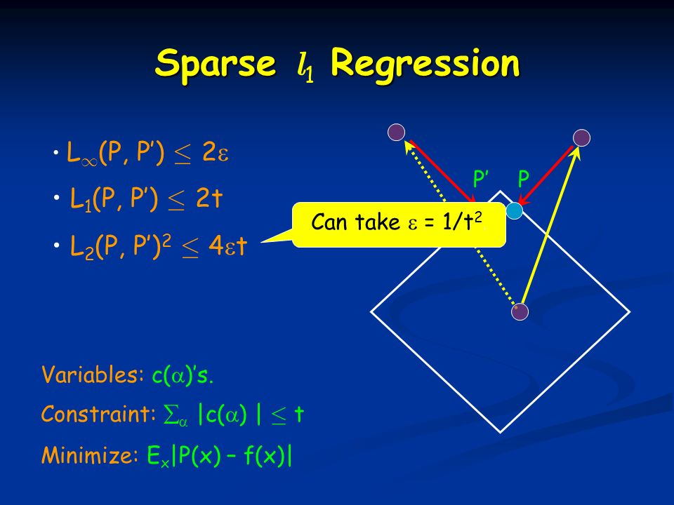 Sparse Regression Sparse l 1 Regression Variables: c( )s.