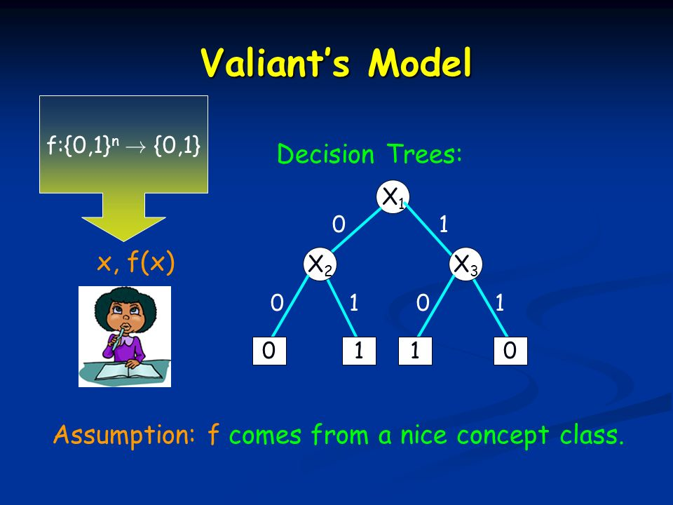 Valiants Model x, f(x) f:{0,1} n . {0,1} Assumption: f comes from a nice concept class.