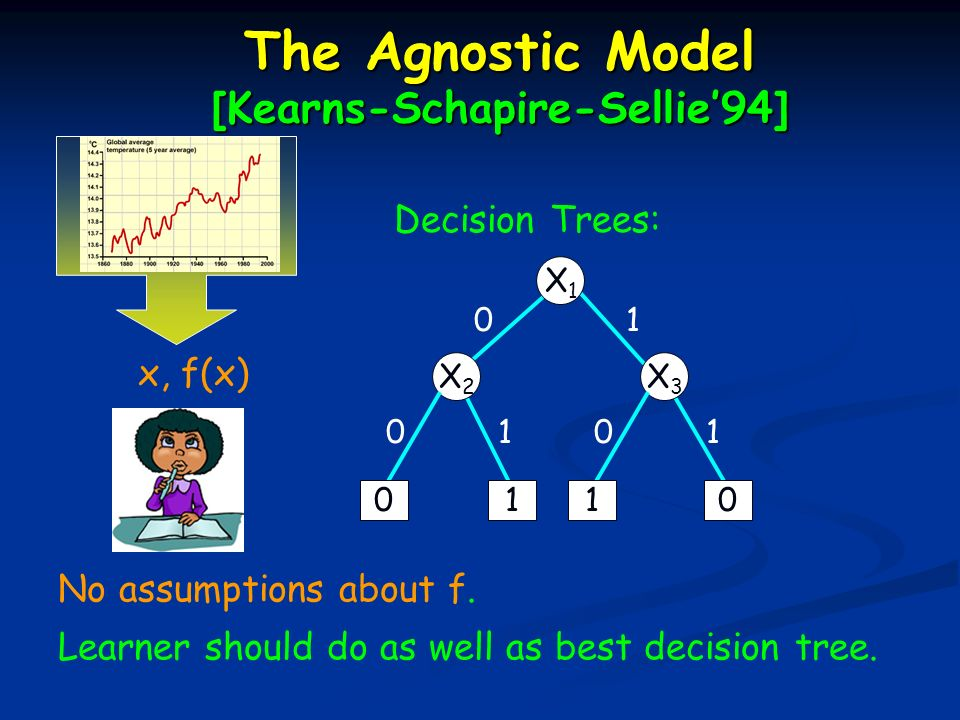 The Agnostic Model [Kearns-Schapire-Sellie94] x, f(x) No assumptions about f.
