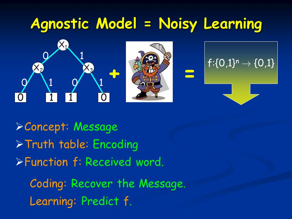 Agnostic Model = Noisy Learning f:{0,1} n .