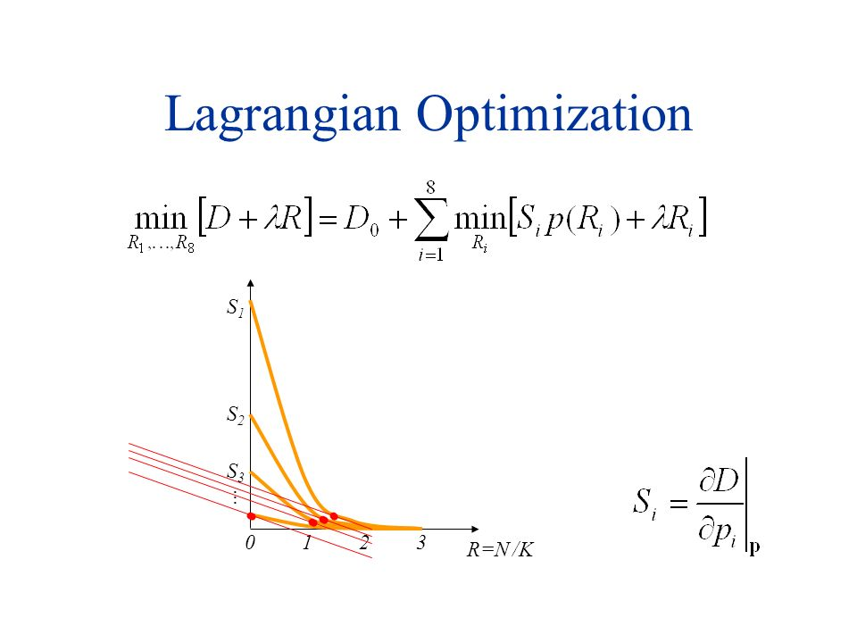Lagrangian Optimization 0132 R=N /K S1S1 S2S2 S3S3 …
