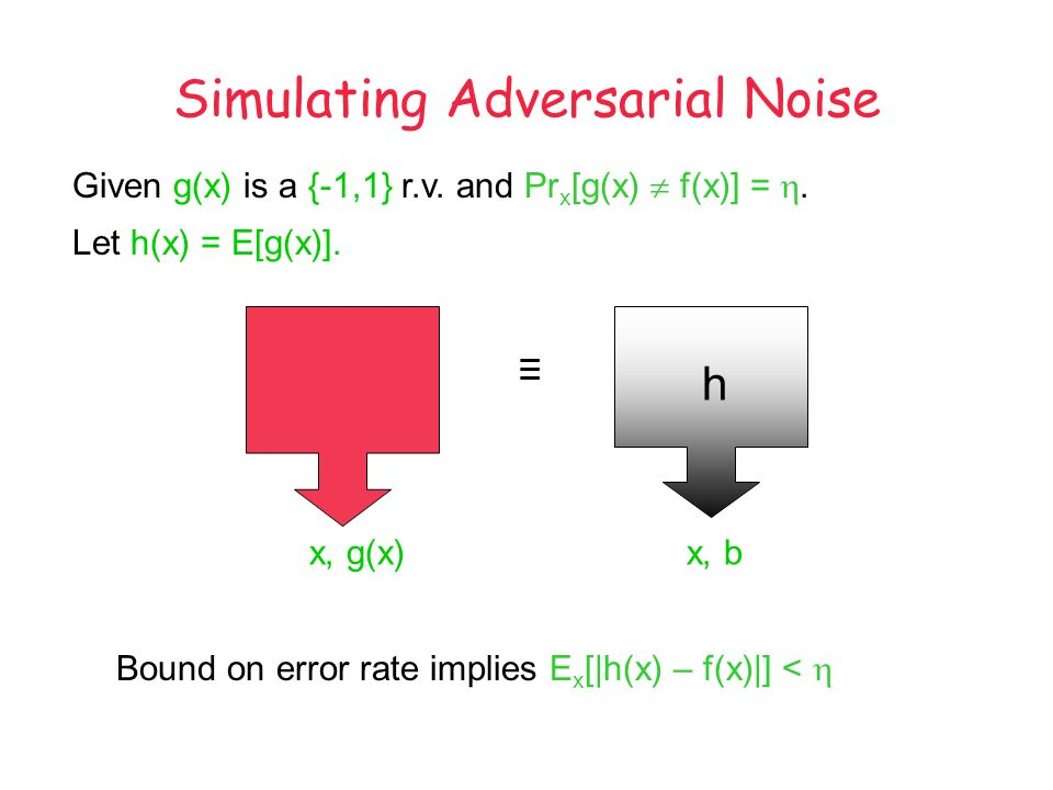 Simulating Adversarial Noise x, g(x) h x, b Given g(x) is a {-1,1} r.v. and Pr x [g(x) f(x)] =. Let h(x) = E[g(x)]. Bound on error rate implies E x [|