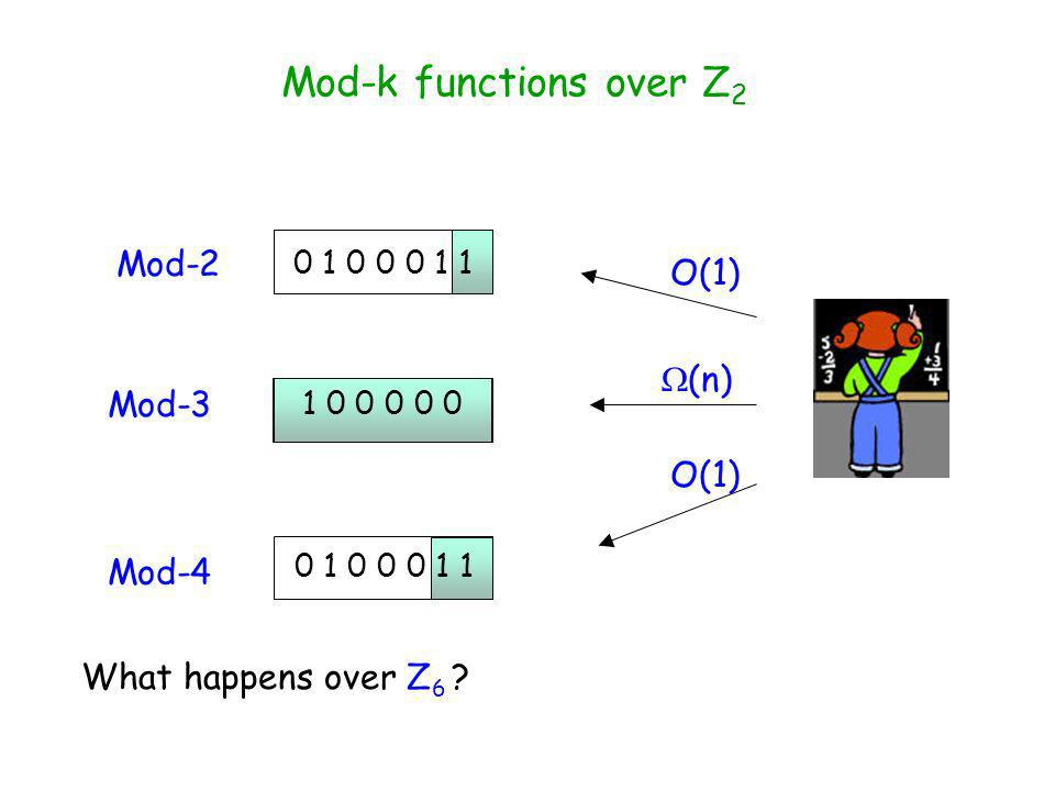 0 1 0 0 0 1 1 Mod-k functions over Z 2 1 0 0 0 0 0 0 1 0 0 0 1 1 Mod-2 Mod-3 Mod-4 O(1) (n) What happens over Z 6