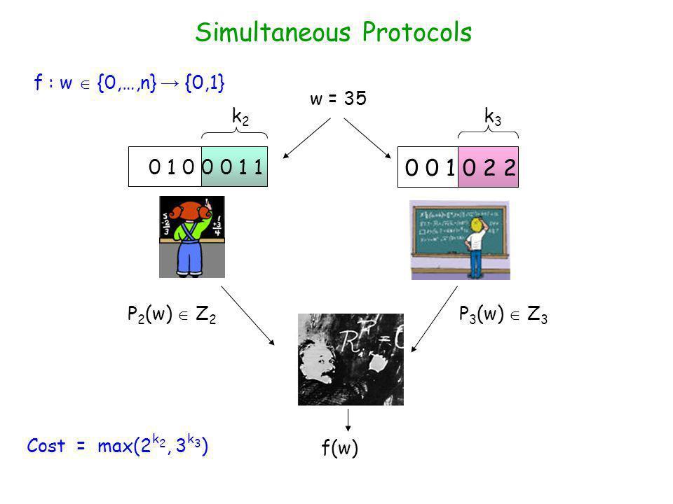 0 0 1 0 2 2 k3k3 P 2 (w) Z 2 P 3 (w) Z 3 0 1 0 0 0 1 1 k2k2 f(w) f : w {0,…,n} {0,1} w = 35 Cost = max(2 k 2, 3 k 3 )