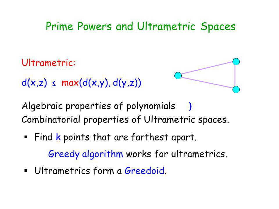 Ultrametric: d(x,z) max(d(x,y), d(y,z)) Prime Powers and Ultrametric Spaces Algebraic properties of polynomials ) Combinatorial properties of Ultrametric spaces.