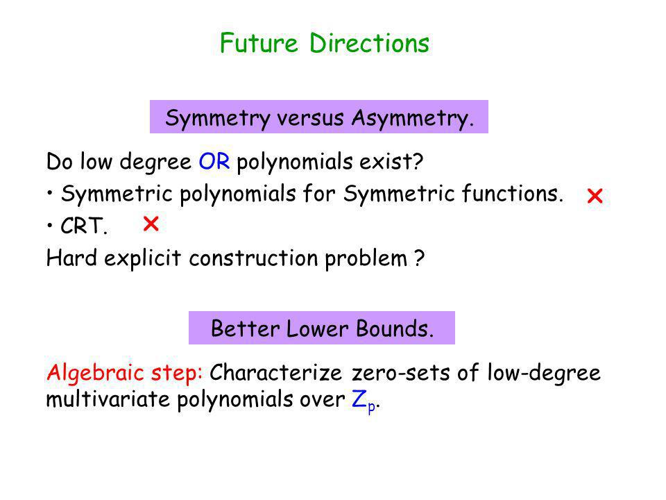 Future Directions Do low degree OR polynomials exist.