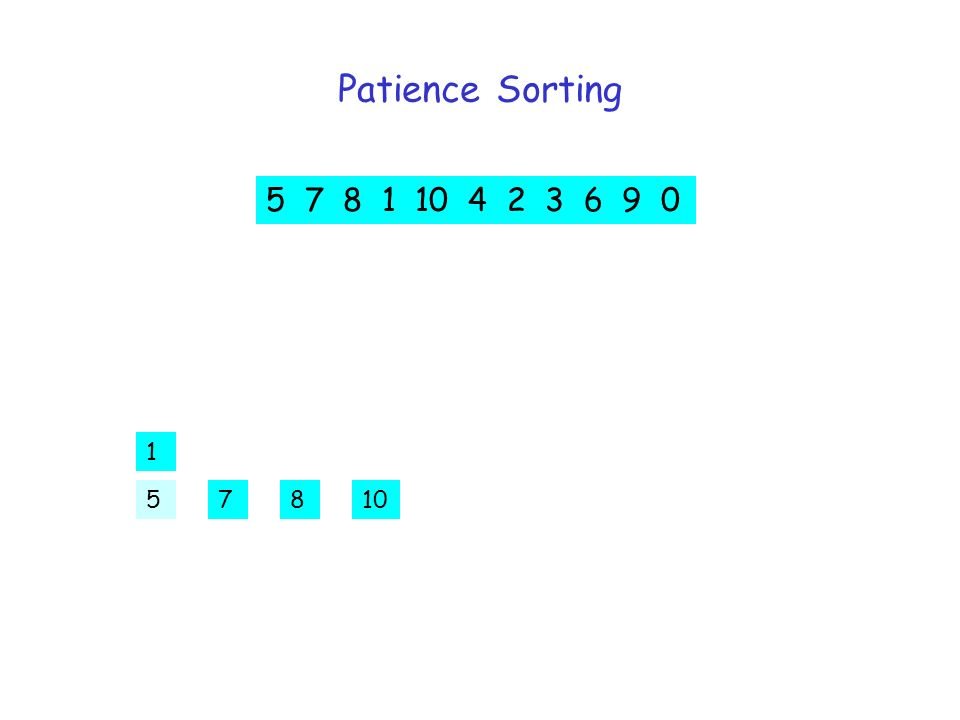 Patience Sorting 5 7 8 1 10 4 2 3 6 9 578 1 10 5 7 8 1 10 4 2 3 6 9 0