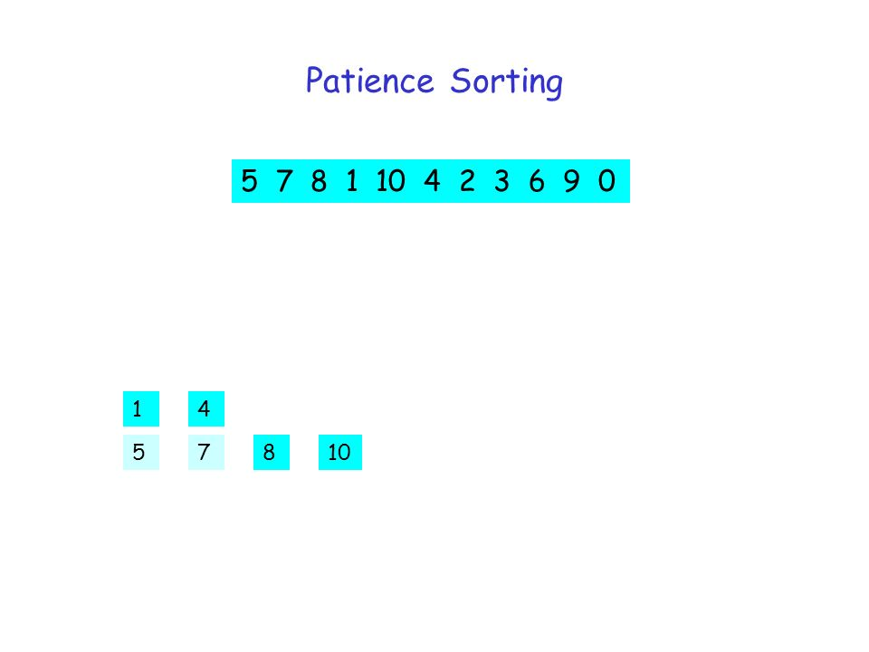 Patience Sorting 5 7 8 1 10 4 2 3 6 9 5 4 8 1 107 5 7 8 1 10 4 2 3 6 9 0