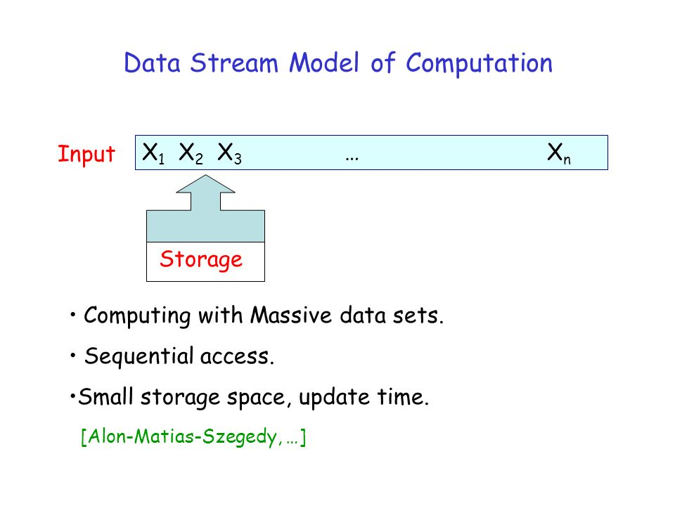 Data Stream Model of Computation X 1 X 2 X 3 …X n Input Storage Computing with Massive data sets. Sequential access. Small storage space, update time.