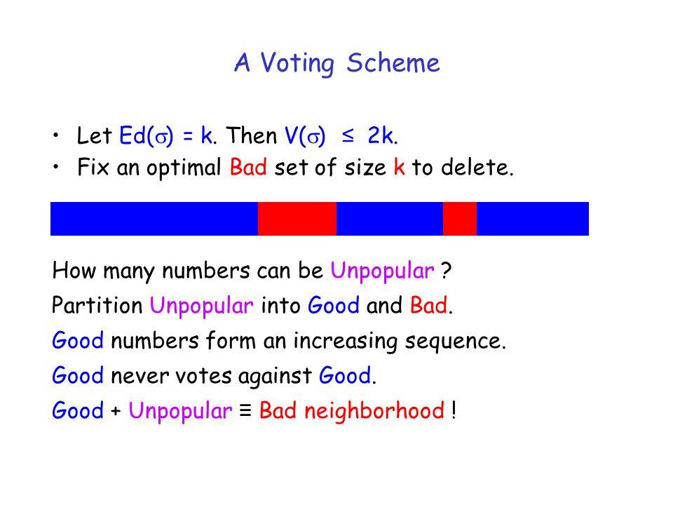 A Voting Scheme Let Ed( ) = k.Then V( ) 2k. Fix an optimal Bad set of size k to delete.