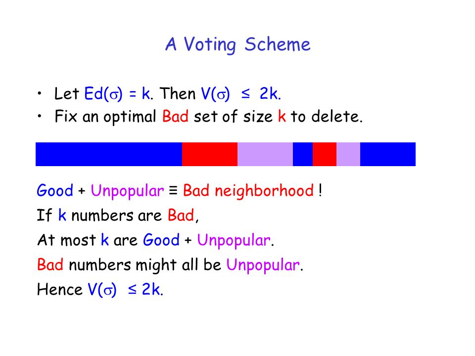 A Voting Scheme Good + Unpopular Bad neighborhood ! If k numbers are Bad, At most k are Good + Unpopular. Bad numbers might all be Unpopular. Hence V(